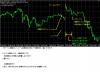 EUR USDのコピー.jpg